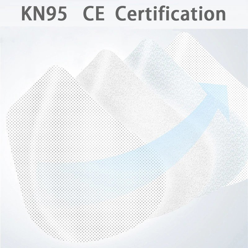 KN95 Dustproof Anti-fog And Breathable Face Masks