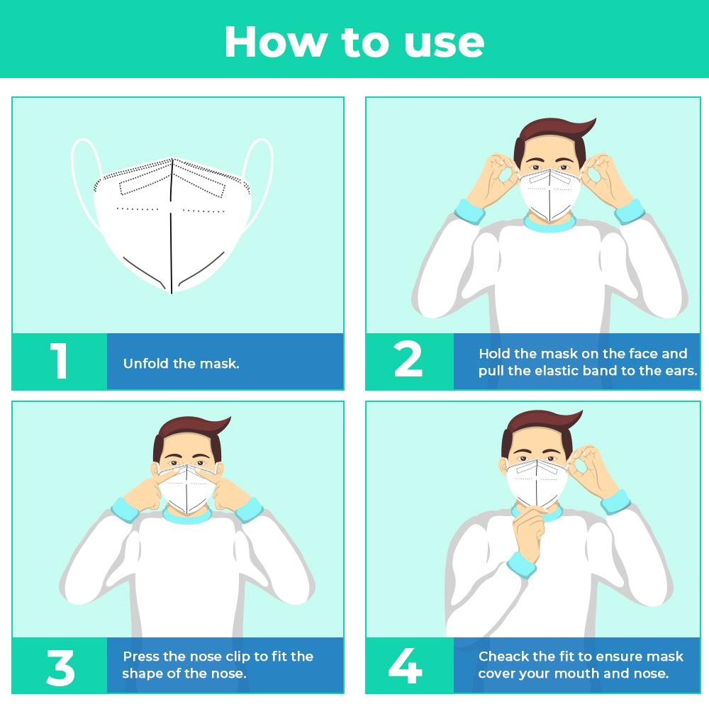 How to use KN95 face masks